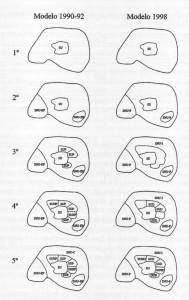 modelo-secuencial