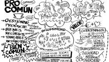 «Sobre el procomún». Fuente: Colaborabora
